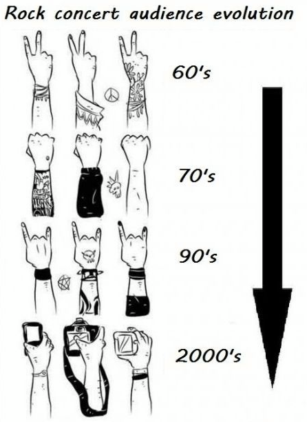 The evolution of rock audiences
